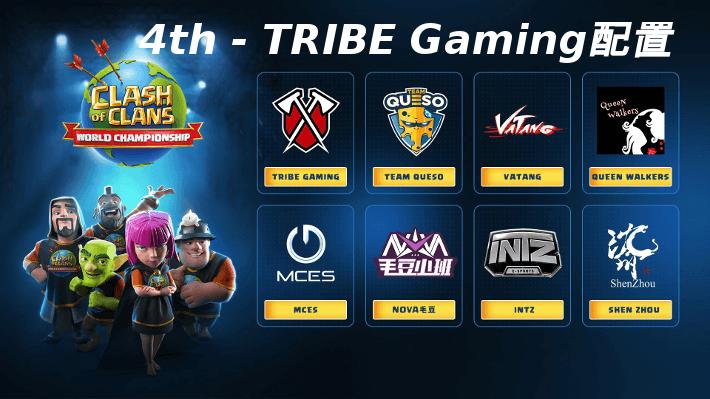 クラクラ【TH12】世界大会でTRIBE Gamingが準決勝・準々決勝で使った配置:コピーリンク付き